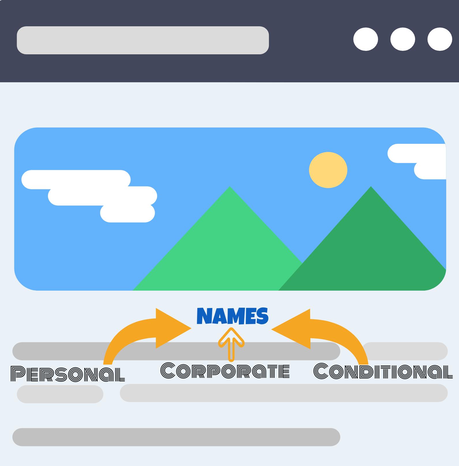 selecting names for website,kumarpradhan.com,kumar pradhan